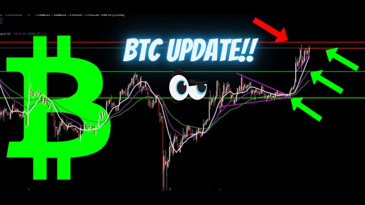 WOW!! WATCH FOR THIS NEXT!! DETAILED BITCOIN, ETHEREUM, LINK, XRP, LTC, DGB UPDATE!!