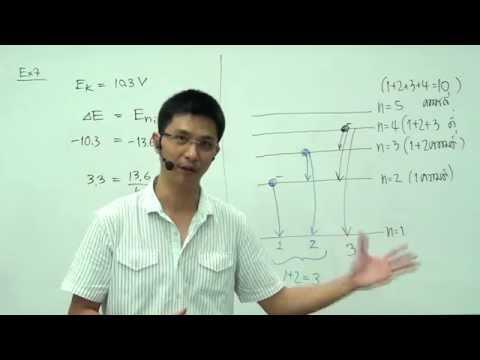 ฟิสิกส์อะตอมENT แบบจำลองอะตอมไฮโดรเจนของโบร์-2
