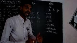 Number information સંખ્યાજ્ઞાન ની માહિતી
