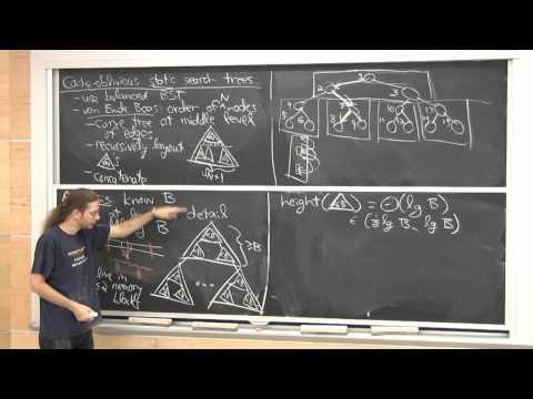 7. Memory Hierarchy Models