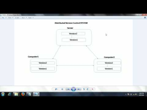 Introduction to Version Control System