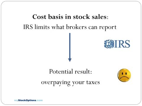 How to report company stock options on tax return
