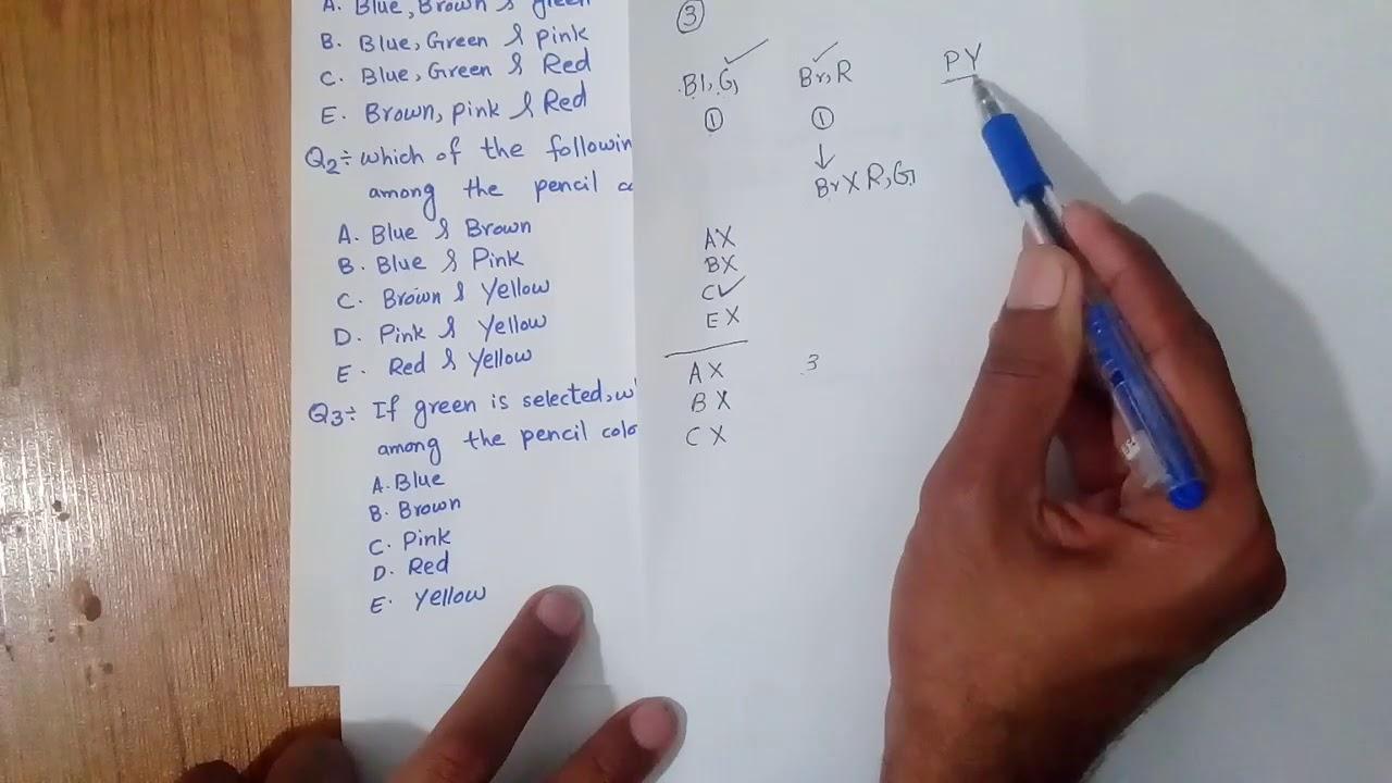 Analytical Reasoning NTS GAT URDU TUTORIAL # 01
