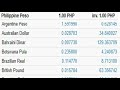 philippines exchange rate today All Countries l philippine ...