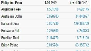 philippines exchange rate today All Countries  l philippine peso to us dollar l philippine money