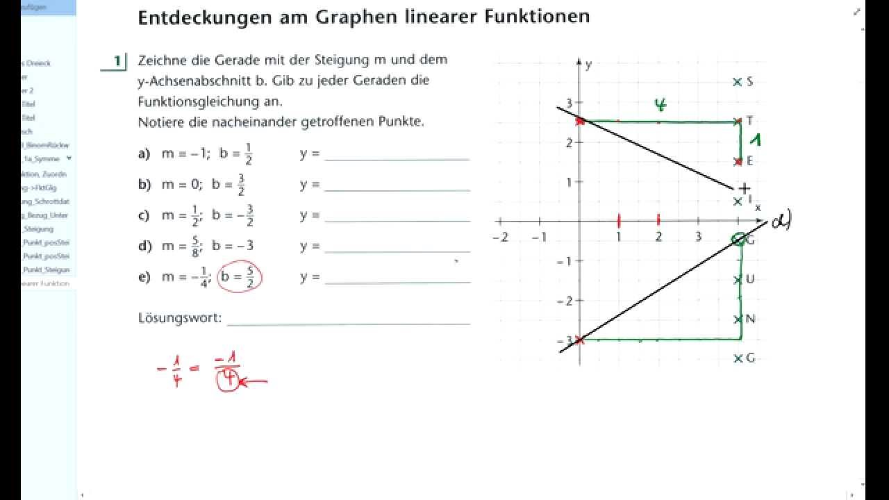 Graph linearer Funktion zeichnen - YouTube