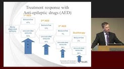 Diagnosis and Treatment of Epilepsy – What's New?  - Dr. David Ficker