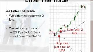 Secret 3 Forex when to buy & when to sell (3-3).mp4
