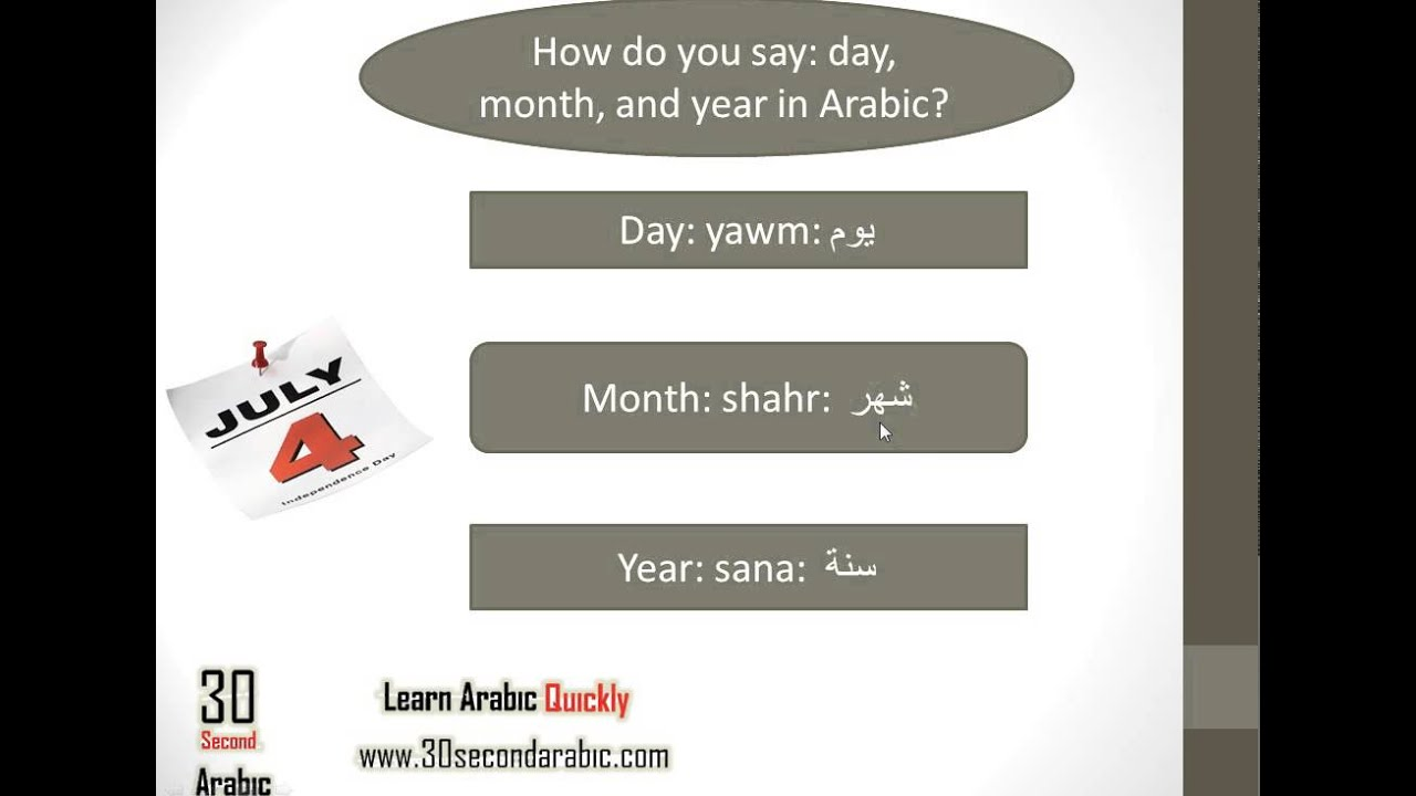 How do you say: day, month, and year in Arabic?