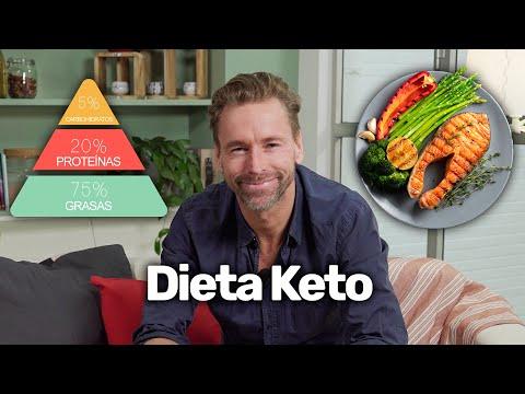 dieta-keto-o-cetogÉnica,-beneficios-y-en-qué-consiste-|-niklas-gustafson