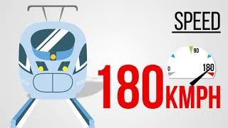 India's own version of Bullet Train, T-18 that will run at the speed of 180 kmph.
