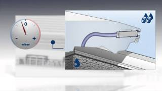 Ремонт холодильников либхер Технология StopFrost   меньше инея в морозильном ларе(, 2016-01-18T20:37:08.000Z)