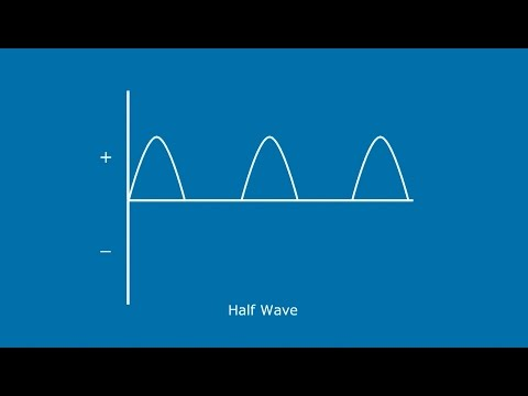 Understanding Full Wave Rectification VS Half Wave Rectification - A GalcoTV Tech Tip