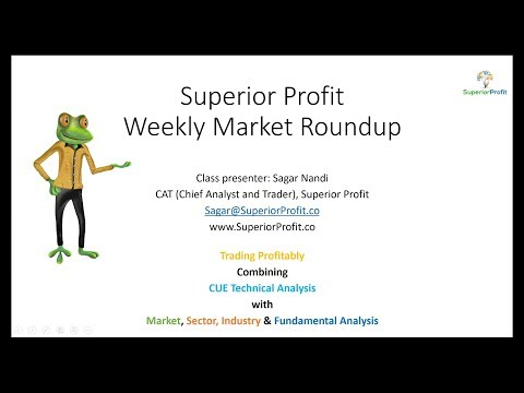 This Sector Losing Strength while the Market Went Up: Weekly Market Roundup 16th Dec 2017