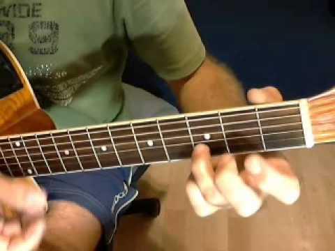 Skola gitare za pocetnike