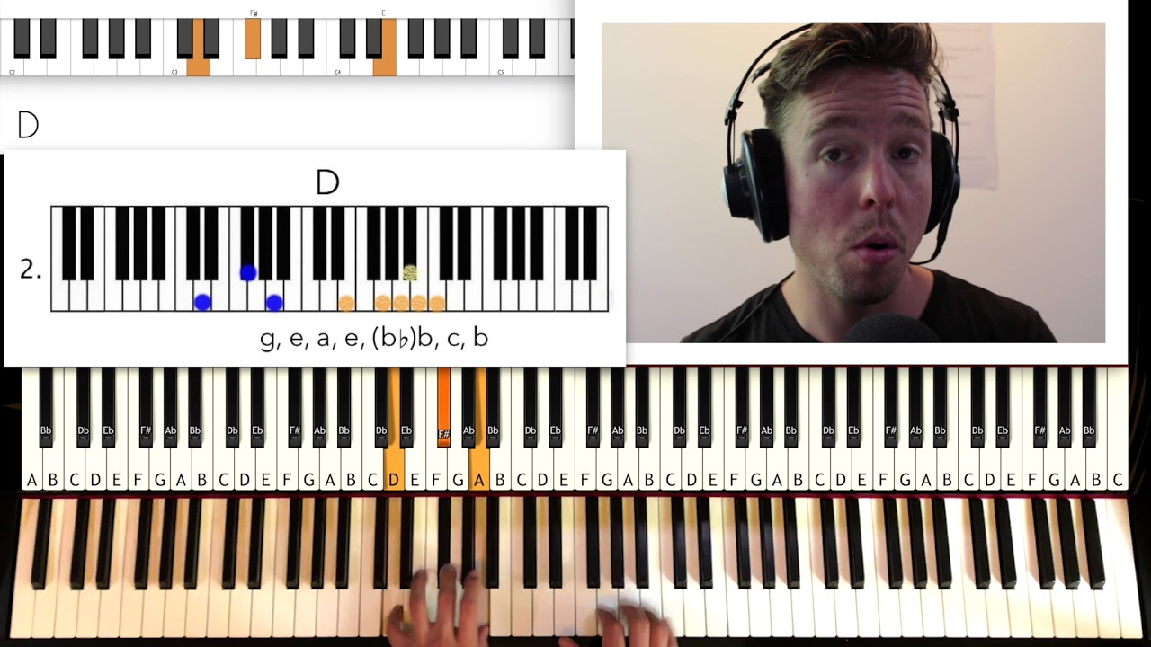 Roses - OutKast - Free Piano Sheet Music