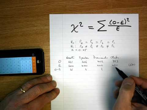 How To... Perform a Chi-Square Test (By Hand)