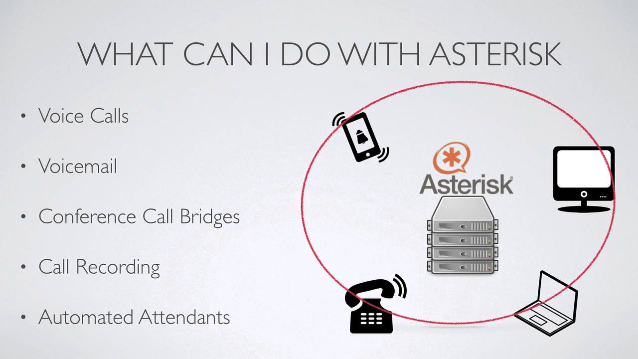 Download 003 What is Asterisk and what can you do with it