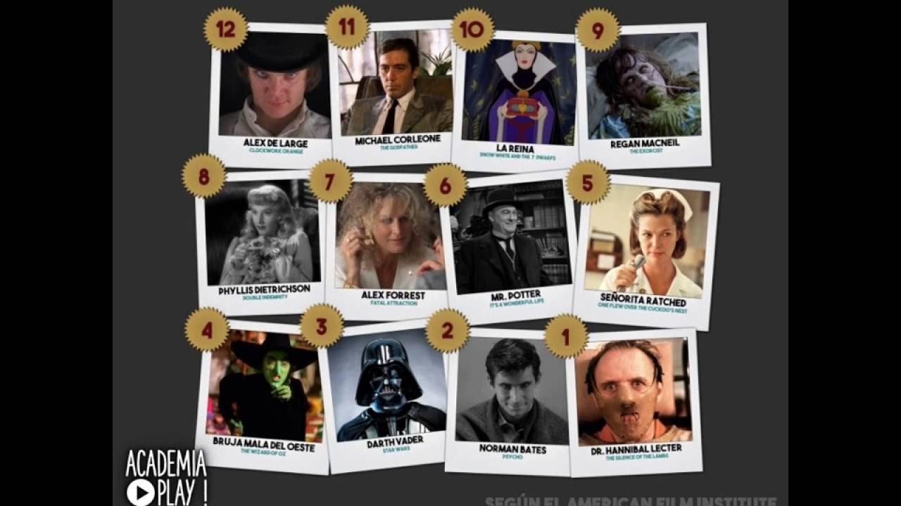 Los 12 villanos más importantes de la historia del cine ¿Cuál es tu favorito?