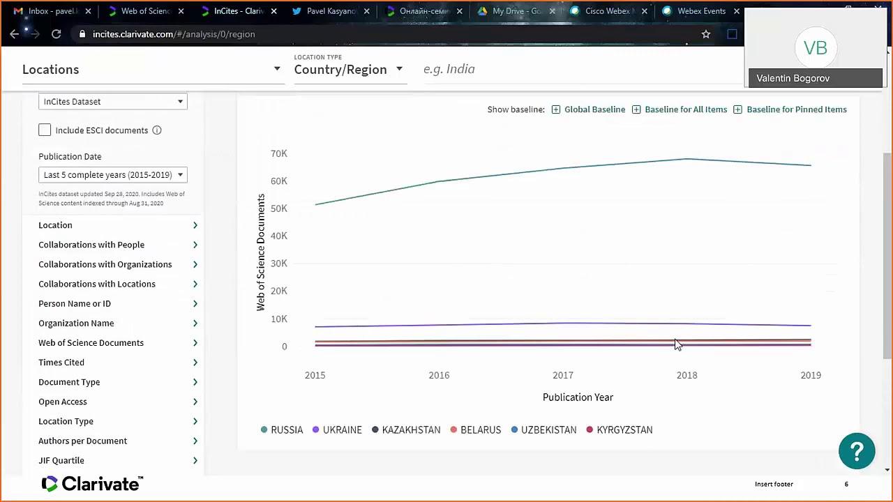 Download Профессиональный аналитический инструмент InCites (новый интерфейс)