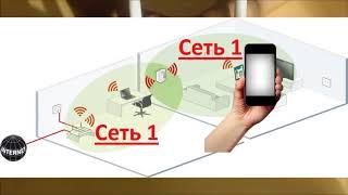 Як налаштувати Wi-Fi репітер. TOTOLink EX200: розпакування, огляд, налаштування