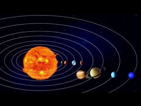 सूर्यमाला The Solar System Animation Video Youtube