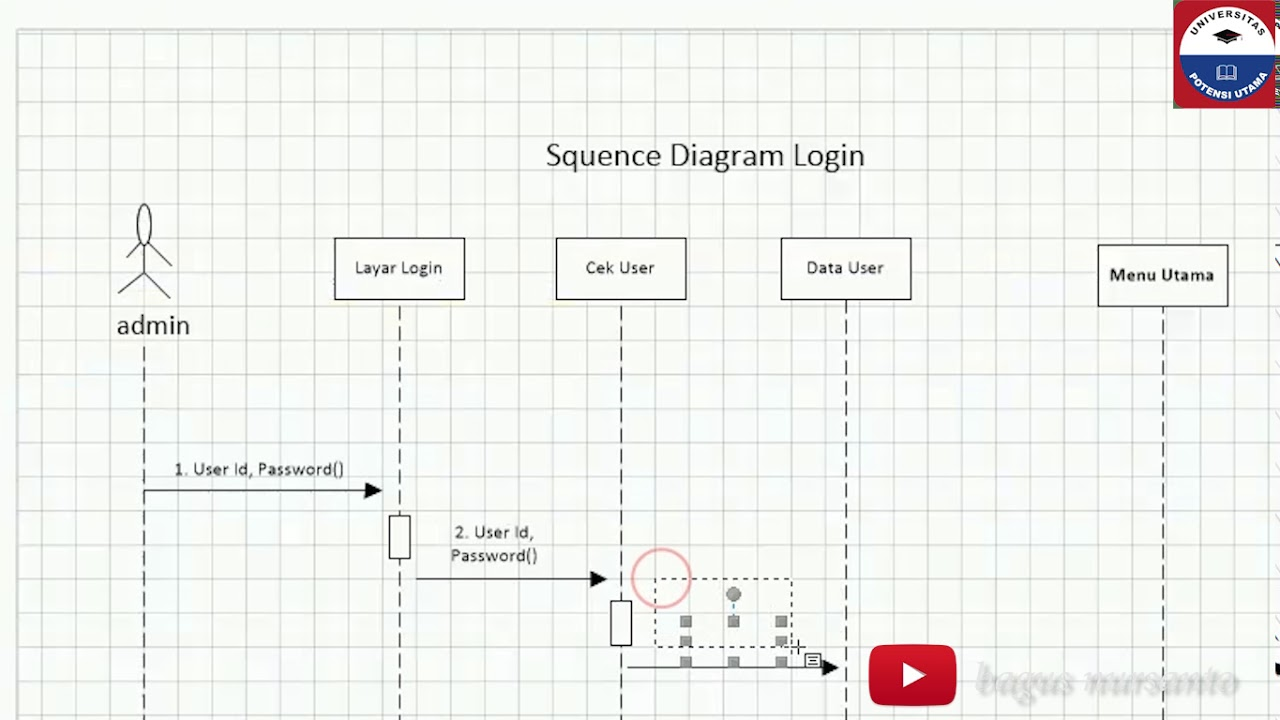 Tutorial Sederhana Membuat Sequence Diagram Login