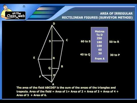 area of some rectilinear figures