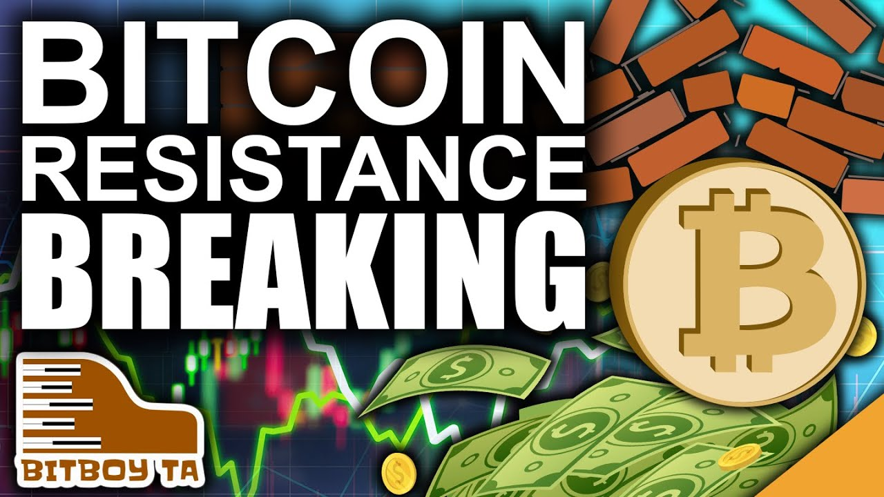 Bitcoin Off To The Races? (MAJOR Resistance Breaking NOW)