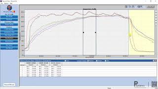[TR-ANS-003] การวิเคราะห์อุณหภูมิสูงสุด ต่าสุด และค่าเฉลี่ย l Max, Min, Mean
