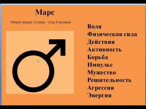 Как понять планеты через символы