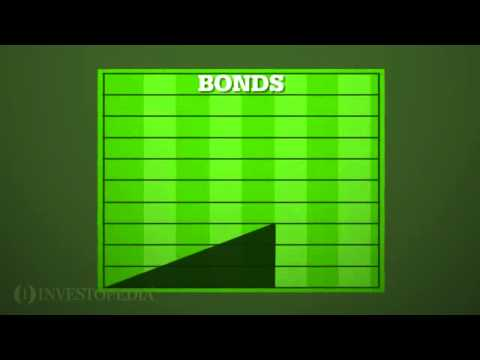 Introduction to Stocks and Bonds