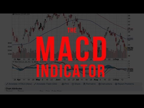 Understanding the MACD crossover - Stock Market Technical Analysis Indicator