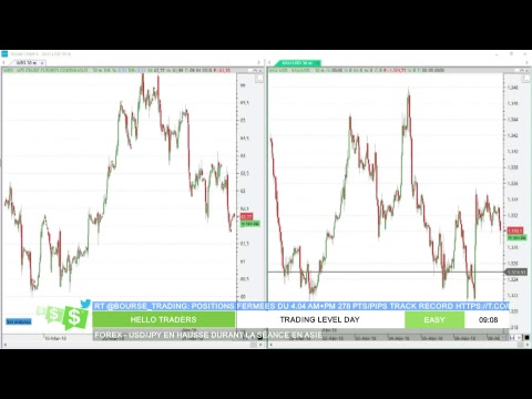 Hello Traders Emission du 09 Avril 18
