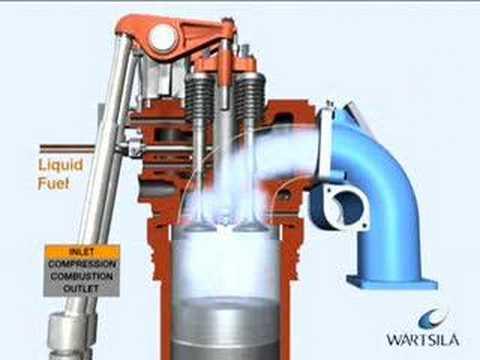 diesel marine engine - YouTube