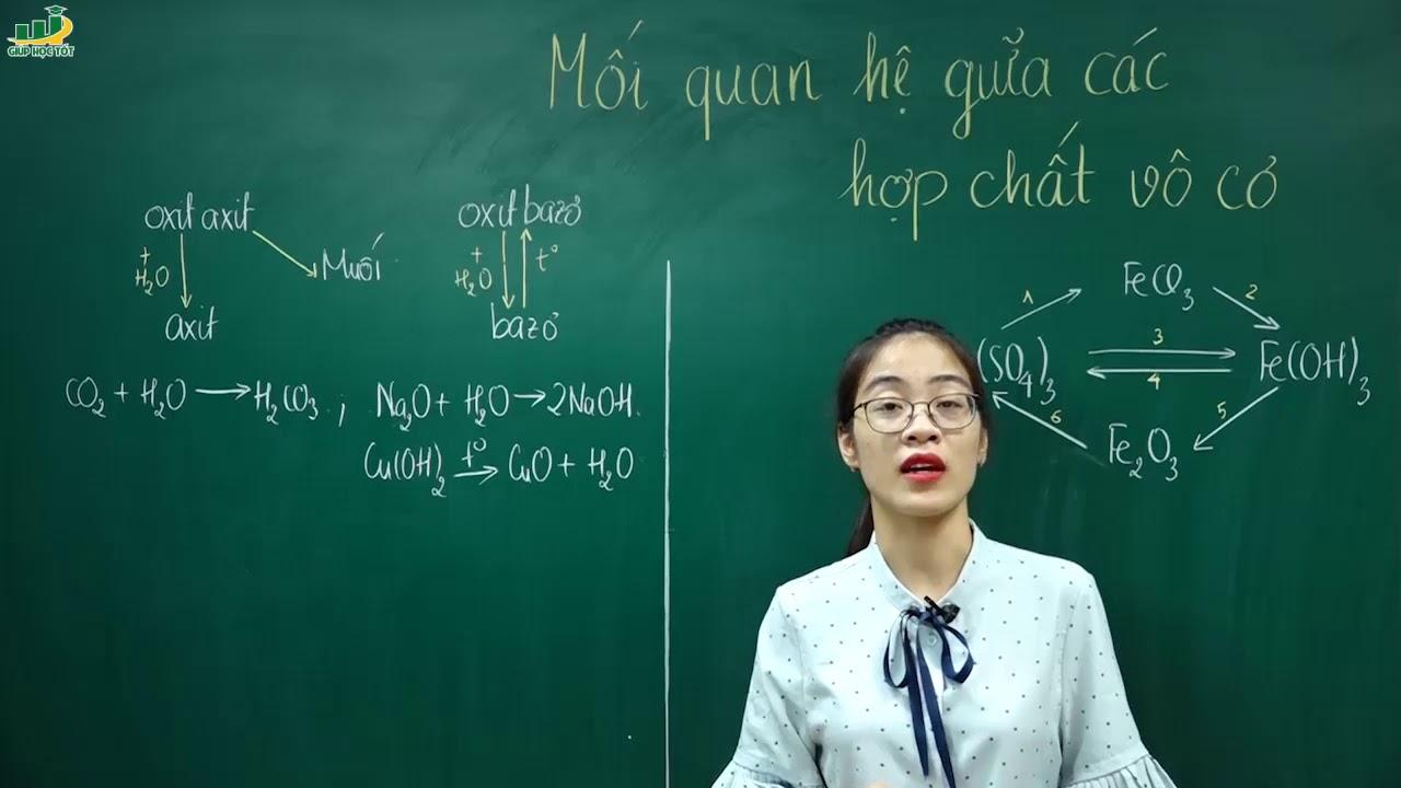 Hóa Học Lớp 9 – Bài 12 Mối quan hệ giữa các loại hợp chất vô cơ hóa 9