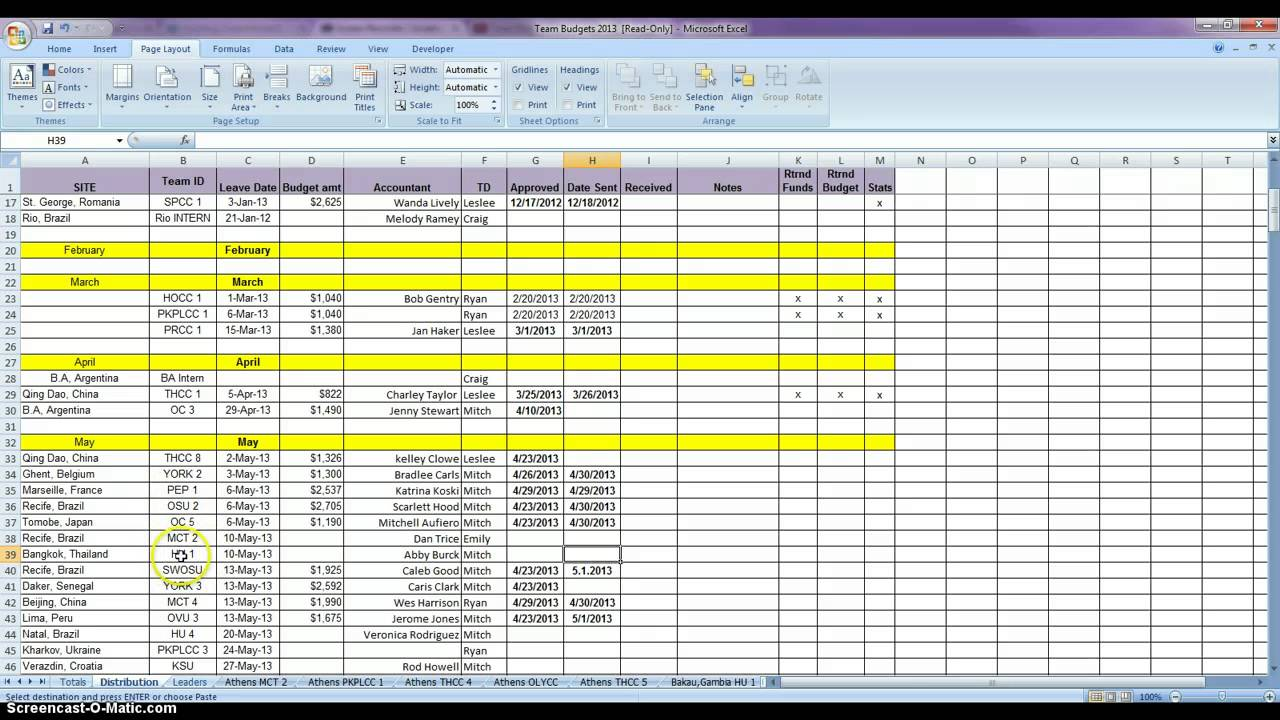 Team Budget Process Distribution List Youtube