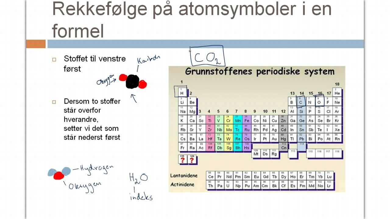 Navn og formel på kjemiske forbindelser