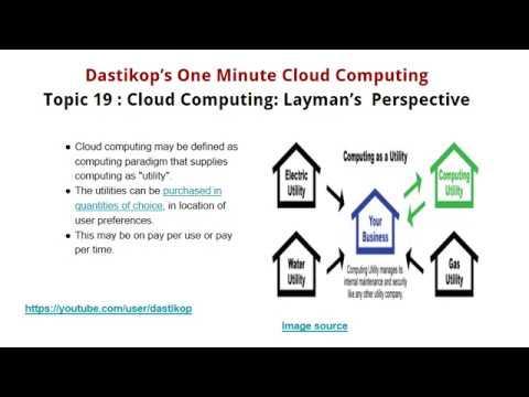 Lesson 19.  Utility Computing