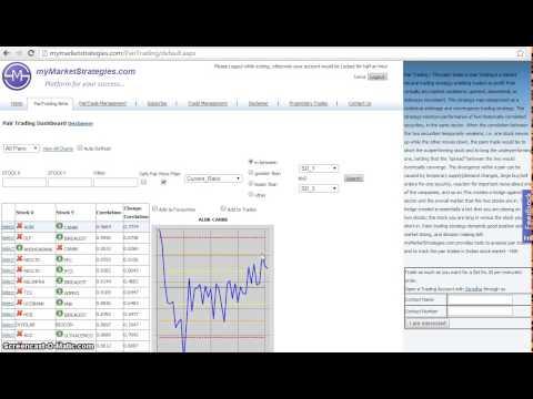 Pair trading demo using myMarketStrategies.com