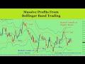 Scalping Trading System Metatrader 4 ( Indicator & Strategy )