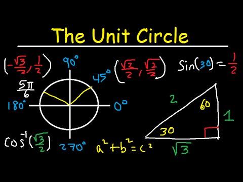 Unit Circle Trigonometry Explained - Sin Cos Tan - Radians & Degrees - Memorization