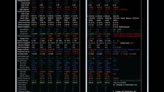 Mainboard Forex FX Account Business Intelligence (6 bots management)