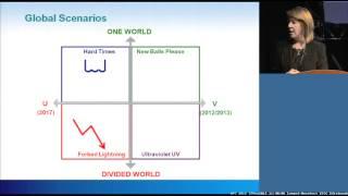WPC2012, Concurrent 4 - Future scenarios - Chantell Ilbury