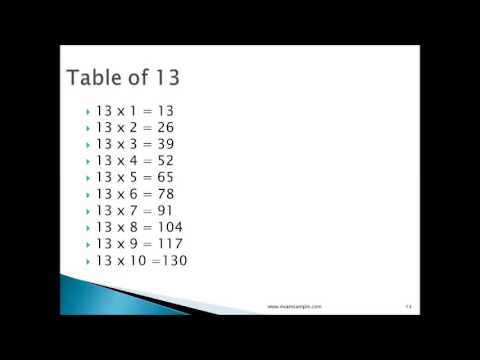 Printables Table Of 2 To 20 table 2 to 20 youtube 20