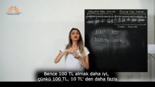 İşaret Dili ile Matematik - Tam Sayılar Nedir?   2. Ders