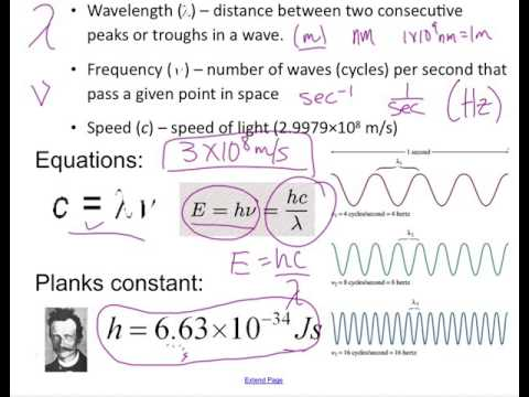 Electromagnetic Radiation and the Bohr Model
