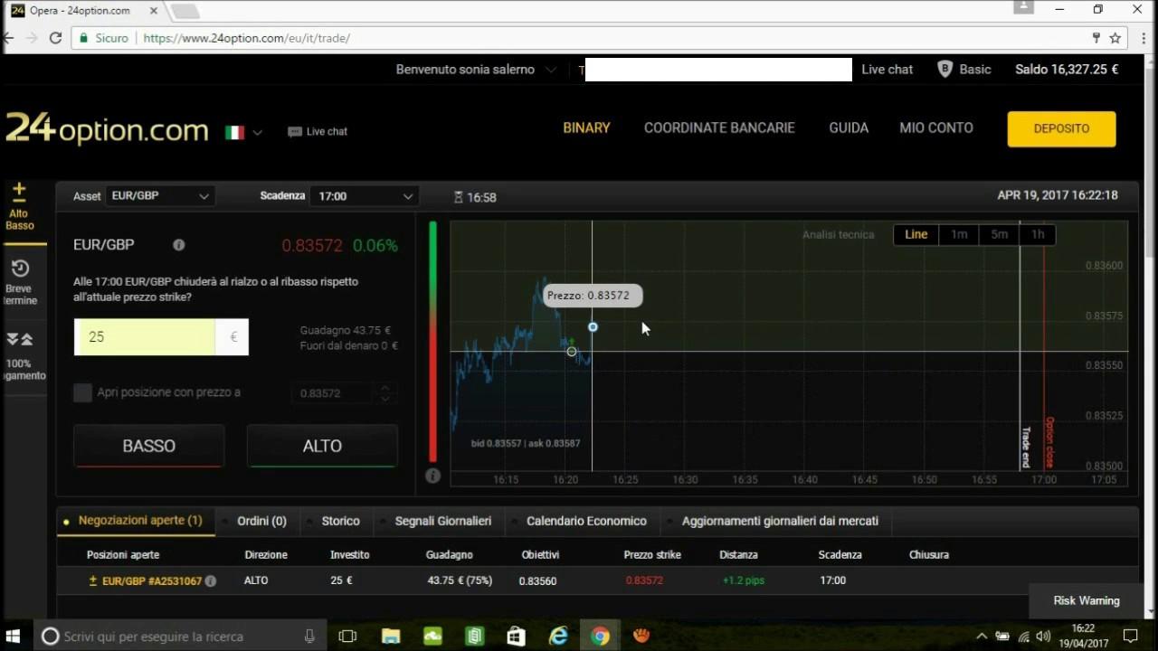 cme btc chart future demografici degli investitori bitcoin
