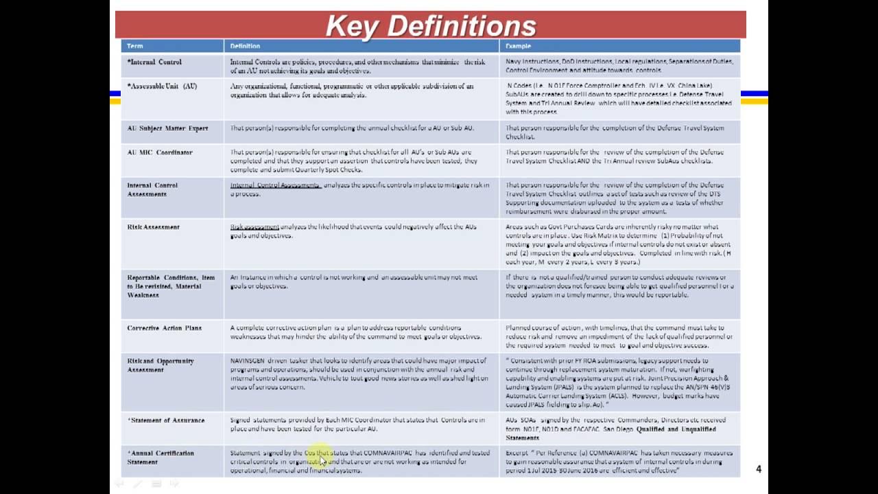 Cnap mic annual training-presentation 1 program overview part 1.