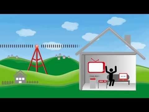 Vodafone LTE Video - Erklärungen und Erläuterungen zu Long Term Evolution
